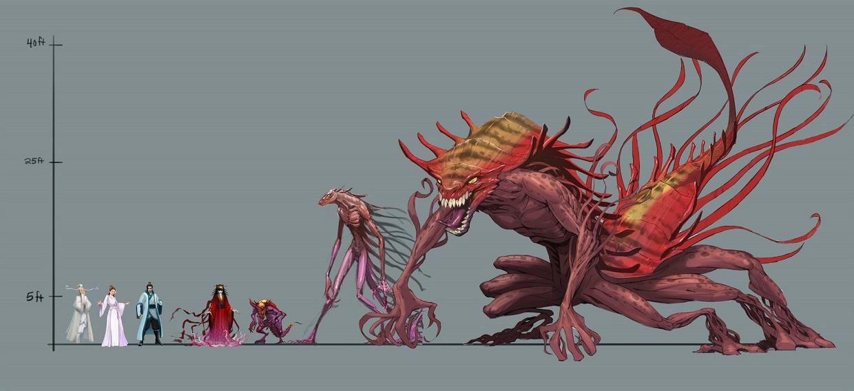 Character Development Lineup