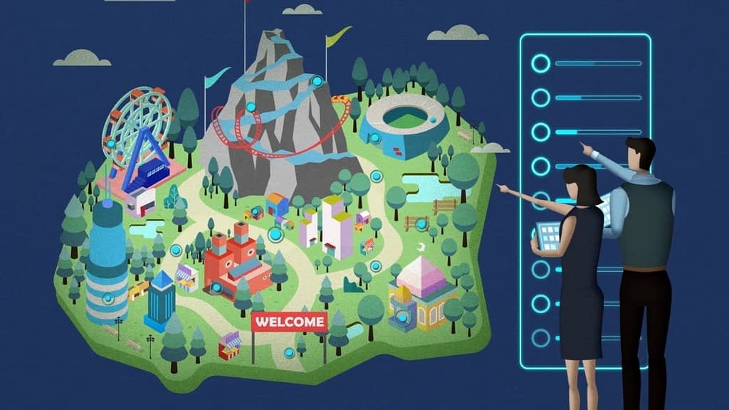 AEONXP theme park software